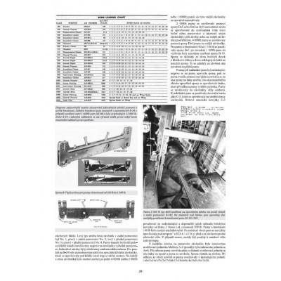 B-24 Liberator Handbook 2.díl  (Pavel Tűrk)